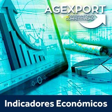 Observatorio de Competitividad Económicos